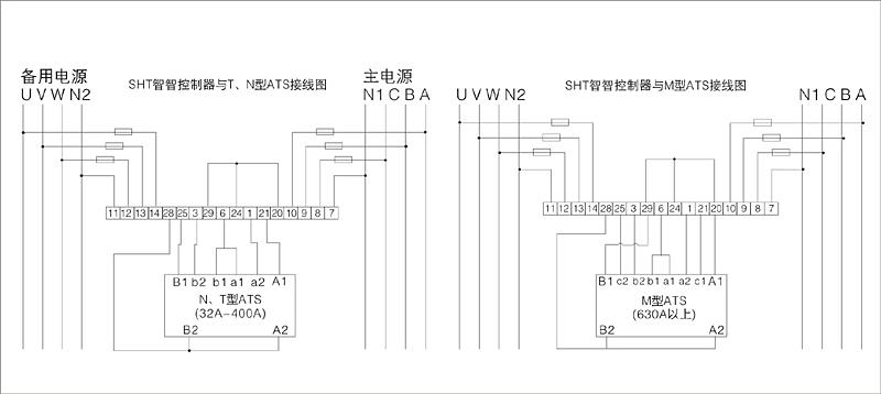 接线端子示意图 功能 简述