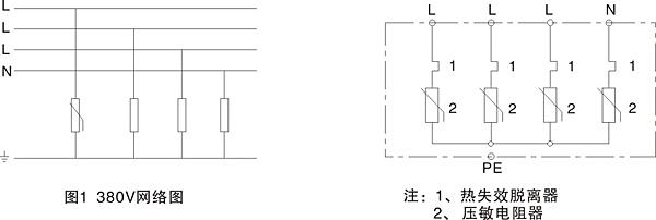 一、说明 GK-HYS4-C系列浪涌保护器适用于交流50HZ/60Hz,380V及以下的TT、IT、TN-S、TN-C-S等供电系统可作为雷击时等电位连接,其设计依据符合IEC-61643-1、GB50057-94(2000年版),外壳设计安装在35mm电气导轨上,该产品内置换效脱离装置,当电源保护器因过流过热,击穿失效时,失效脱离装置能自动的将其从电网上脱离,同时可视告警指示模块可在有工作电压情况下更换。 二、产品特点 无需停电即可更换保护器单元;最高可承受40KA(8/20S)雷电流冲击;动作反应时