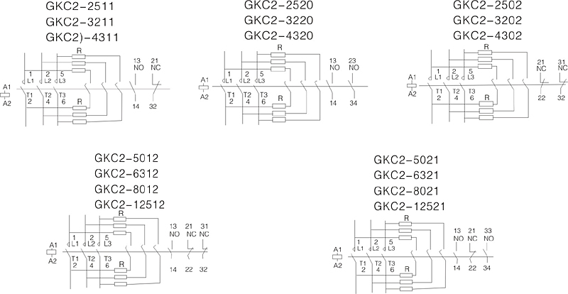 gkc2 系列切换电容电器接触器